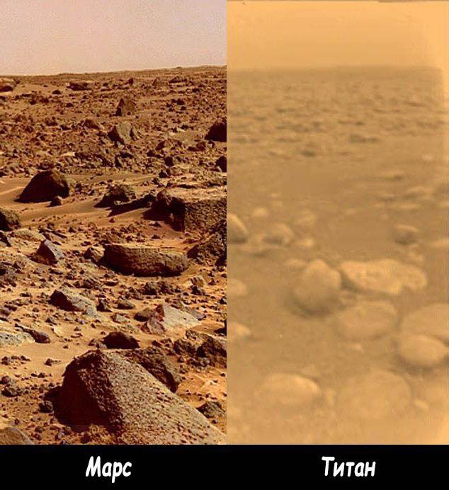 Сравнение поверхностей