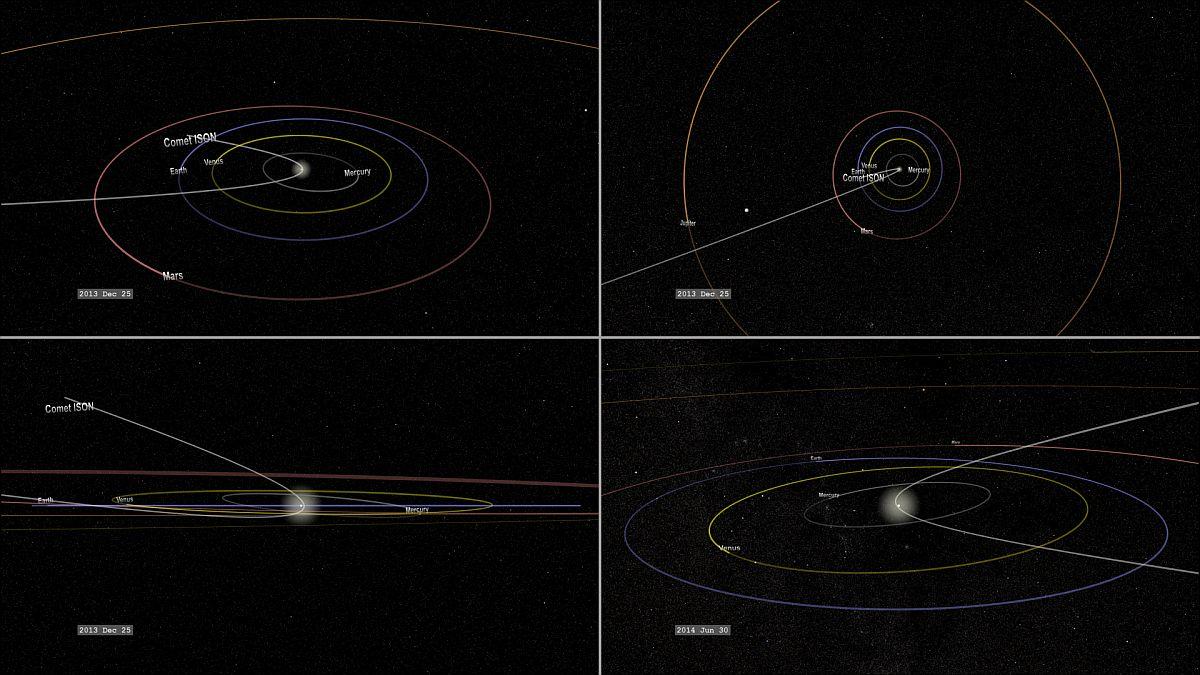 Путь кометы