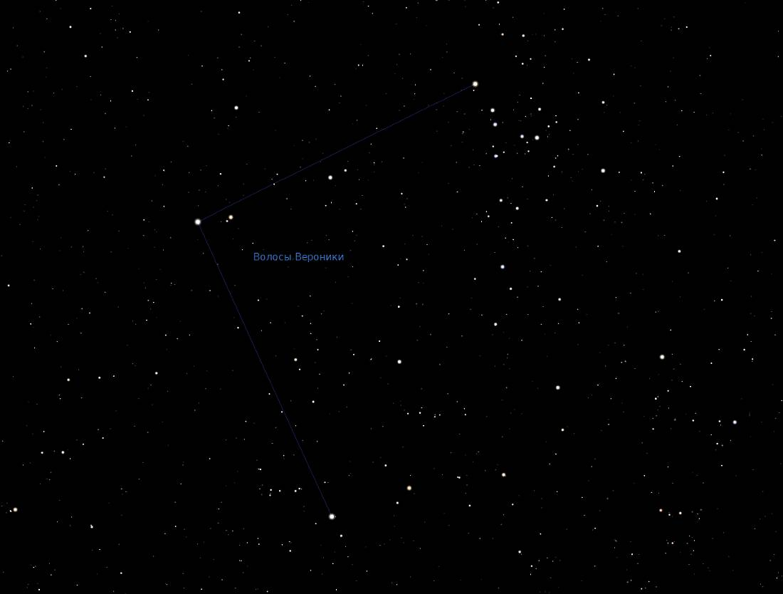 Скриншот из планетария