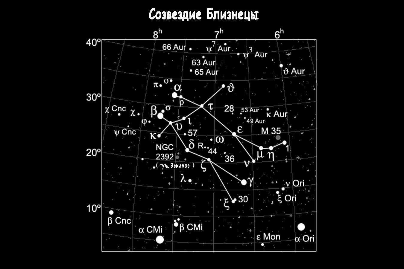 Созвездие Близнецы - Spacegid com