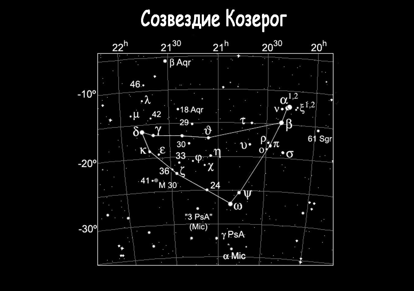 картинки козерога созвездие