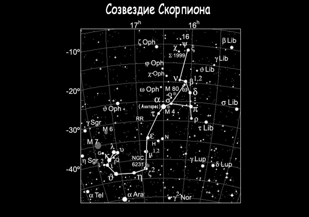 Созвездие Скорпиона