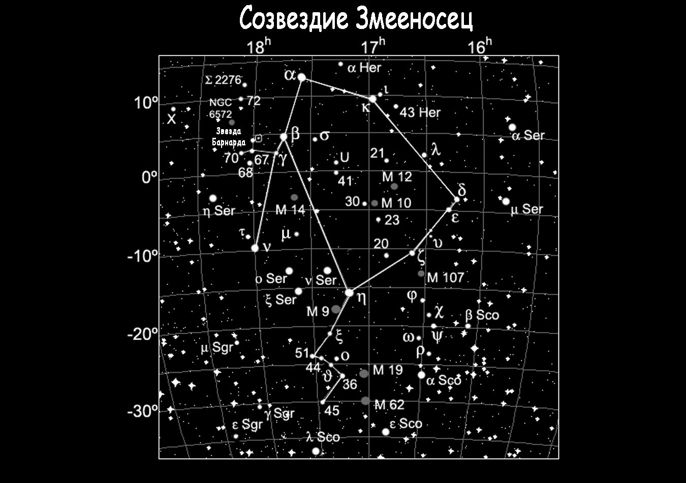 Созвездие Змееносец - тайный знак Зодиака: характеристика ...