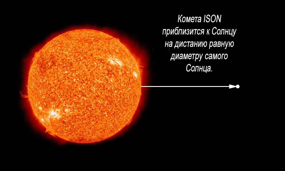 Расстояние до Солнца