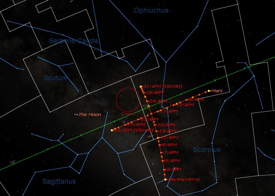Путь кометы C/2013 A1 Siding Springs