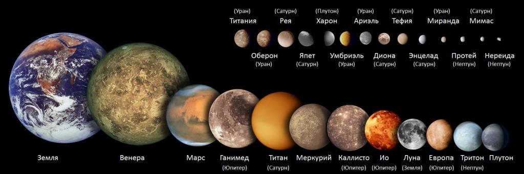 Сравнительные размеры крупнейших спутников Солнечной системы и планет Земной группы.