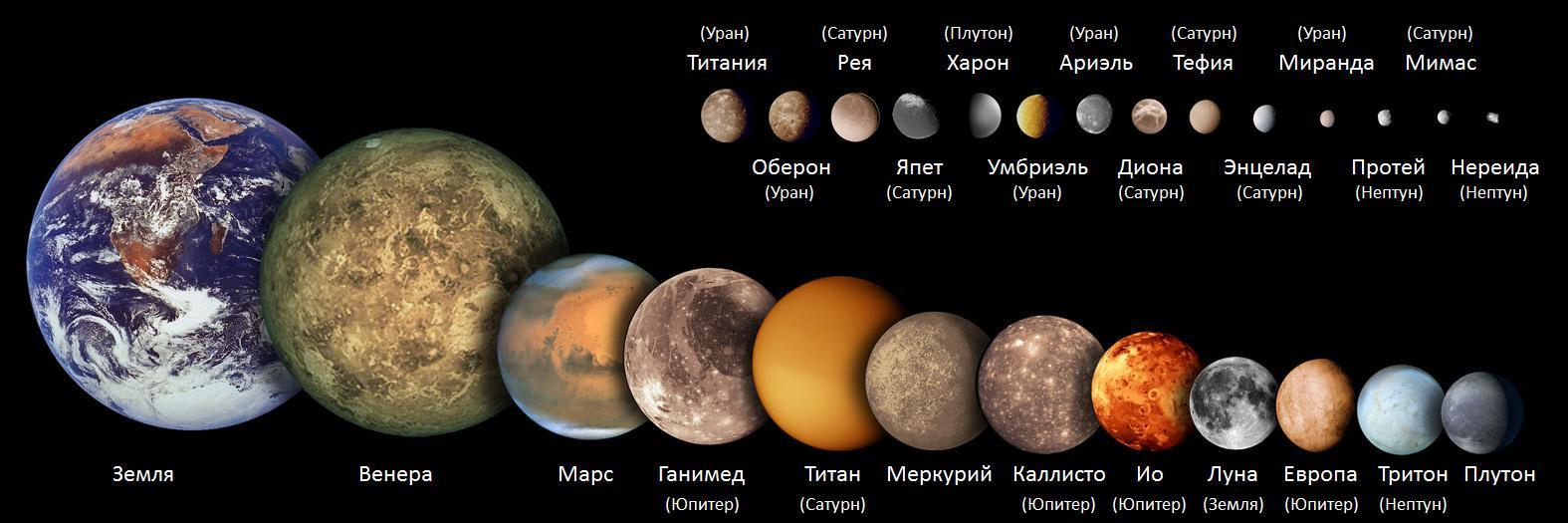 Сравнительные размеры крупнейших спутников