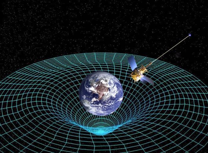 Расширение Вселенной и красное смещение