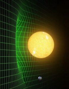 3D-модель искривления пространства-времени под действием Солнца и Земли