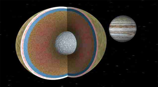 Внутреннее строение планеты