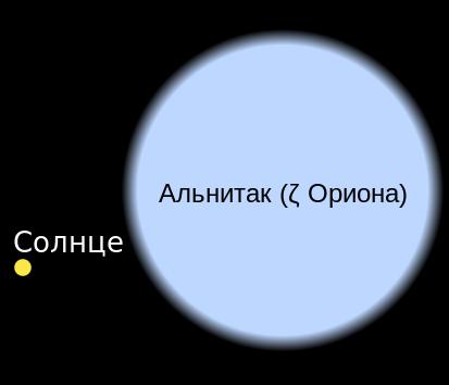 Сравнительные размеры Альнитак и Солнца