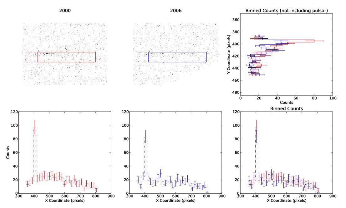 Измерения проведенные радиотелескопом VLA
