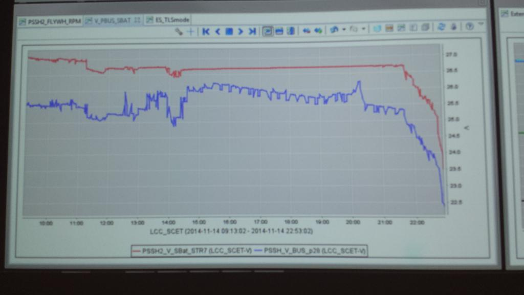 График разрядки батарей посадочного модуля