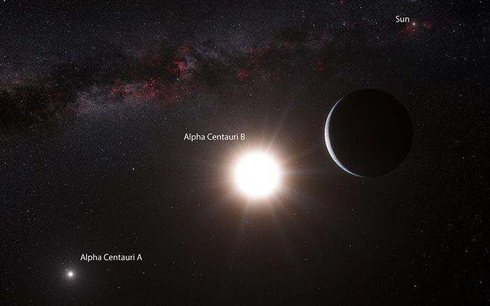 Планета вокруг альфа Центавра В