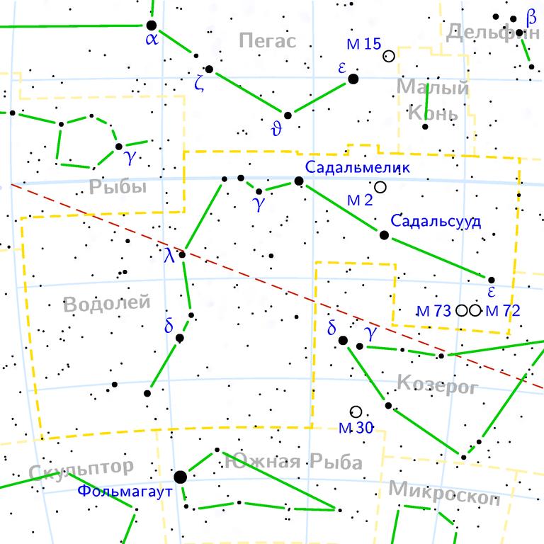 Ярчайшие звезды созвездия