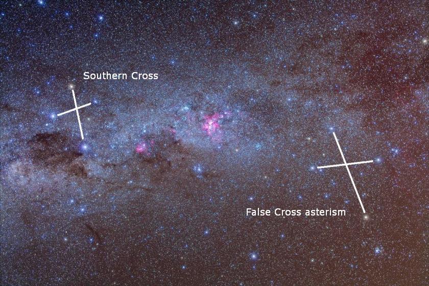 Астеризм Ложный Крест (справа)