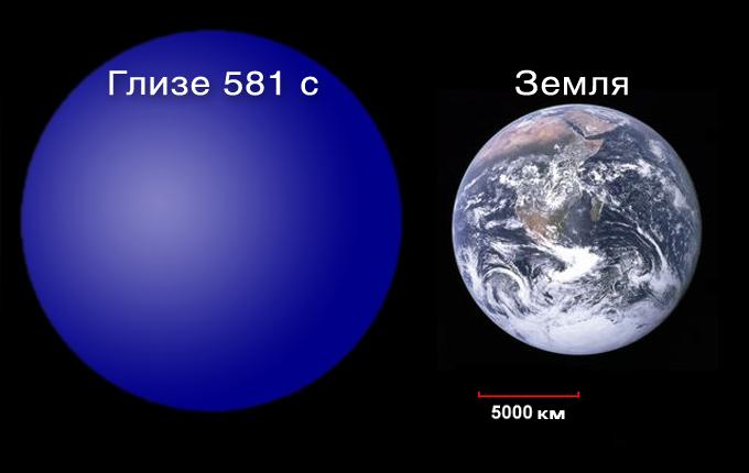 Глизе 581С