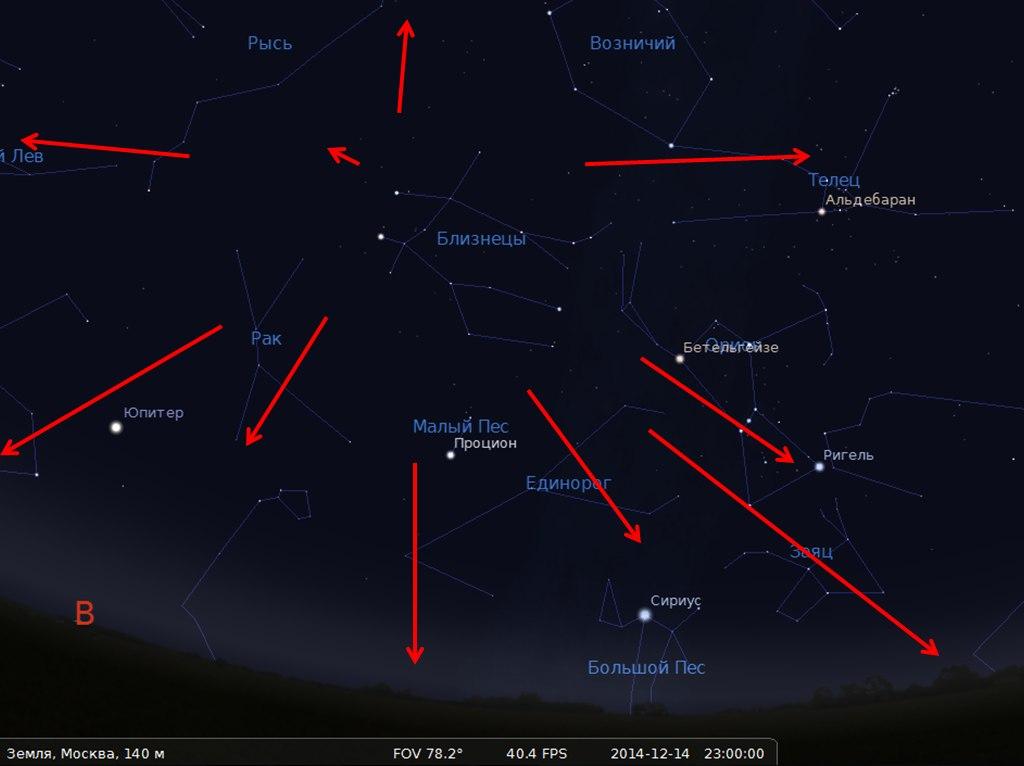 Радиант - область небесной сферы, кажущаяся источником метеоров.