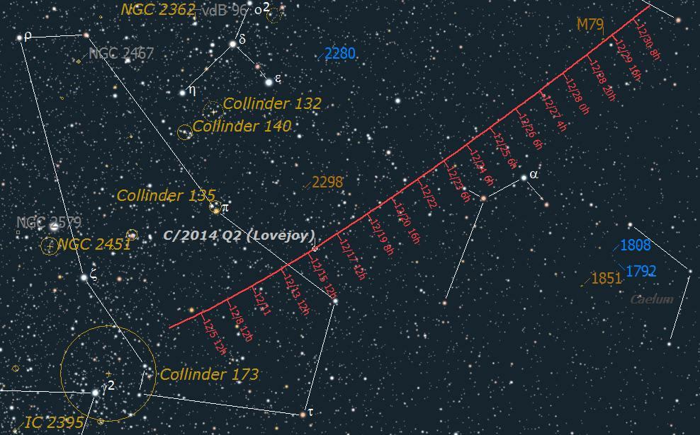 Расположение кометы C/2014 Q2 (Lovejoy) в декабре 2014 года