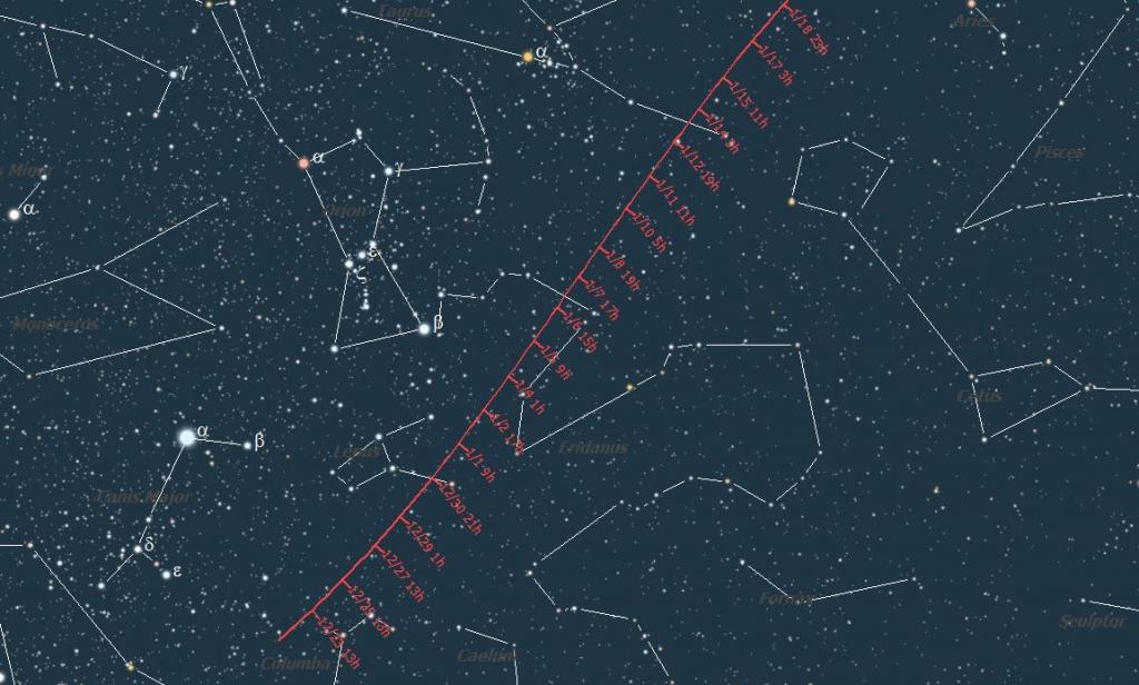 Расположение кометы C/2014 Q2 (Lovejoy) в январе 2015 года