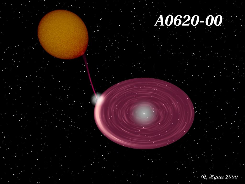 Кандидат в ЧД A0620-00 (V616 Единорога) — двойная звезда в созвездии Единорога на расстоянии 3000 св. лет от Солнца.