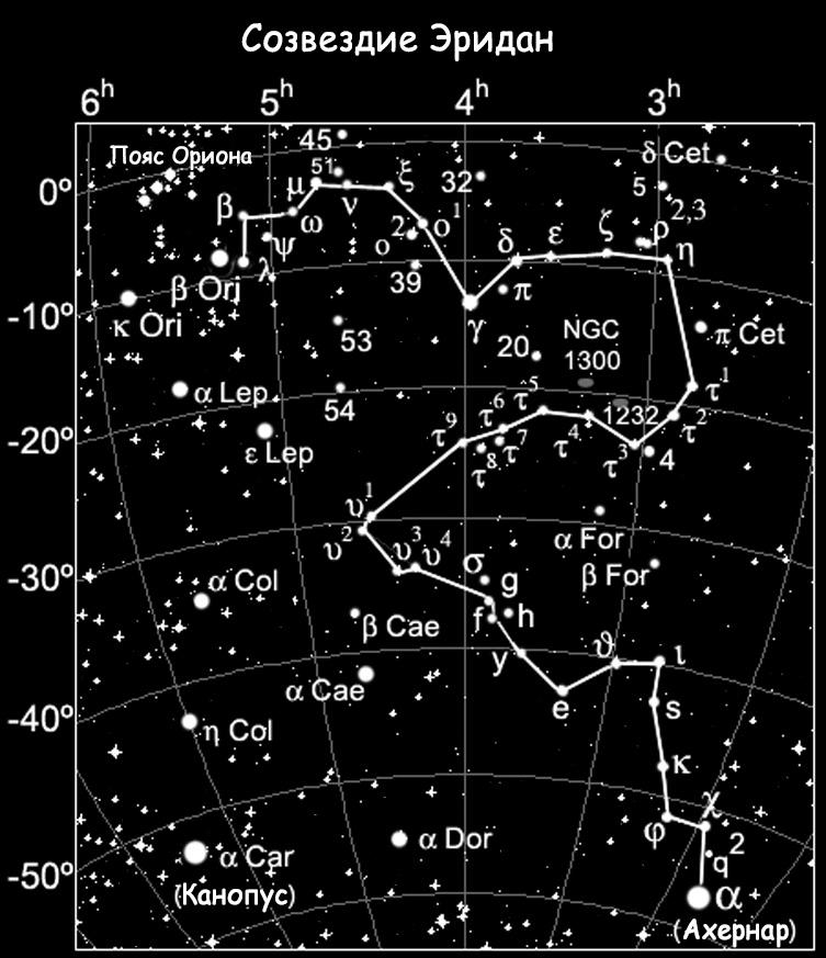 Созвездие Эридан