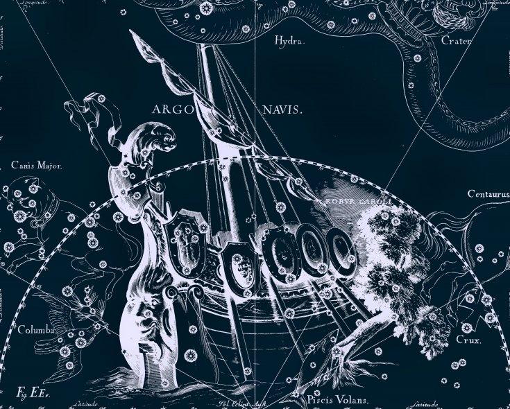 Созвездие Киль, рисунок Яна Гевелия из его атласа созвездий