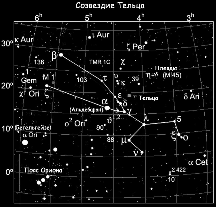 Расположение Бета Тельца в созвездии