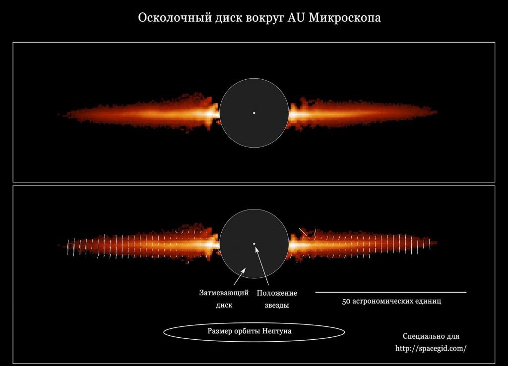 Осколочный диск вокруг AU Микроскопа