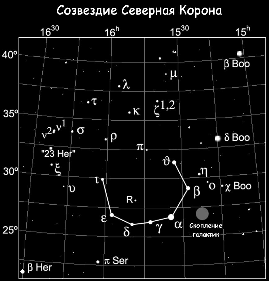 Совездие Северная Корона
