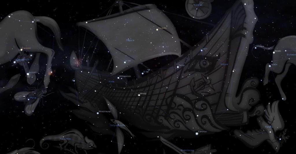 Созвездие Киль, вид в программу Stellarium