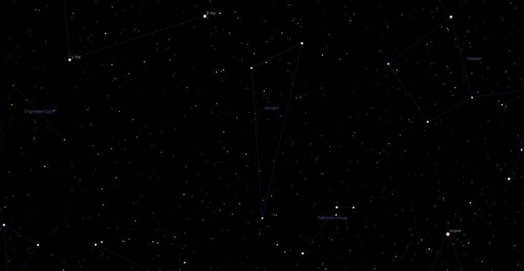 Созвездие Октант, вид в программу планетарий Stellarium