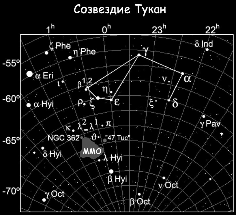 Созвездие Тукан