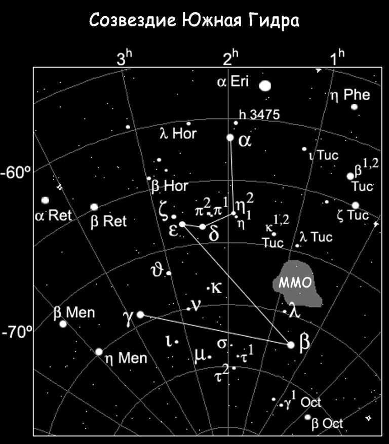 Созвездие Южная Гидра