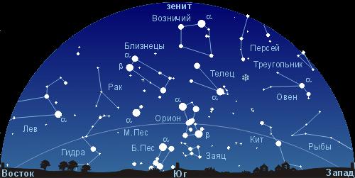 Созвездия зимой