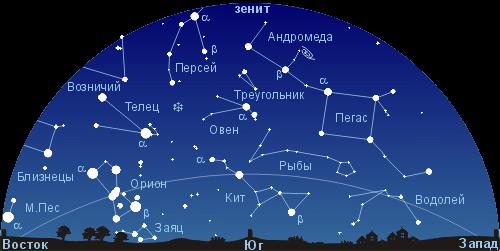 Осенние созвездия