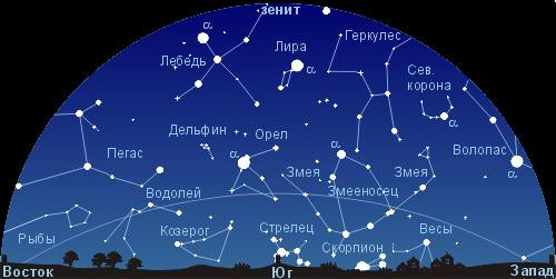 Летние созвездия