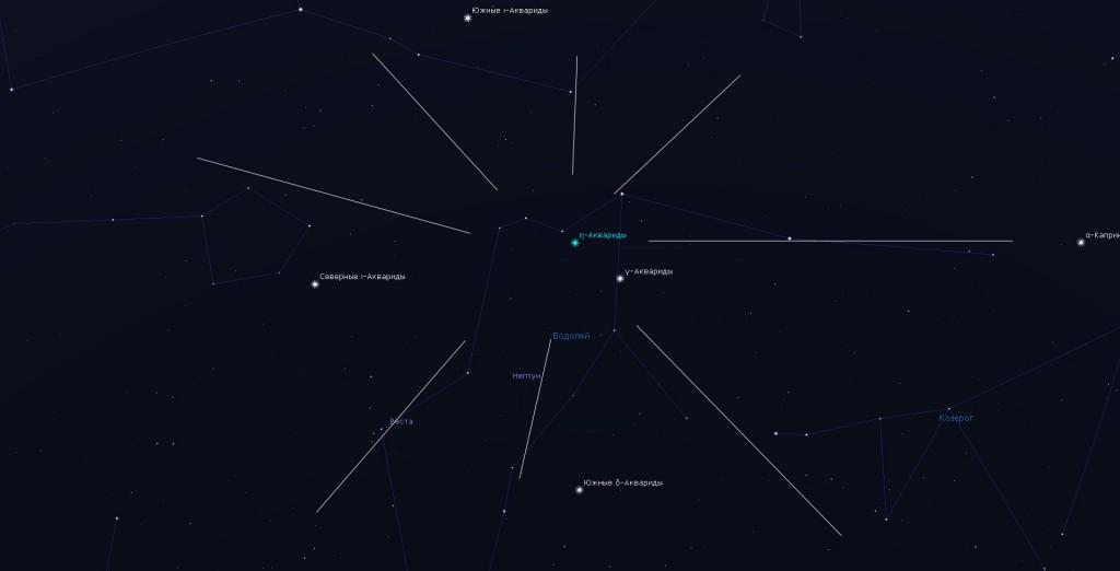 Радиант Эта-Акварид