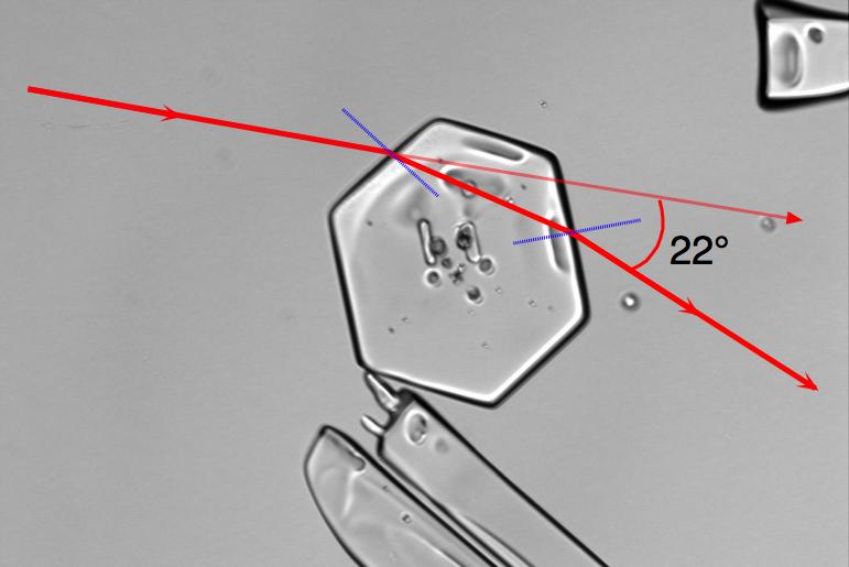 Преломление света на ледяных кристаллах