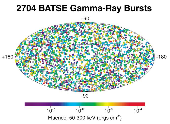 Карта гамма-всплесков
