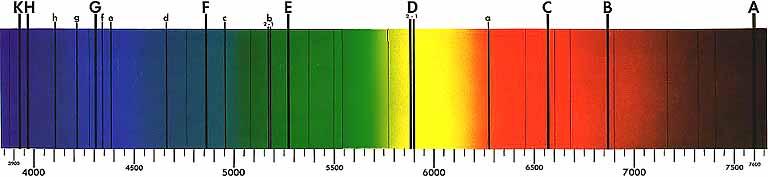 Пример линейного спектра поглощения