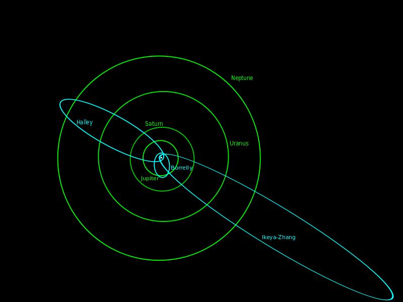 Орбита кометы Борелли