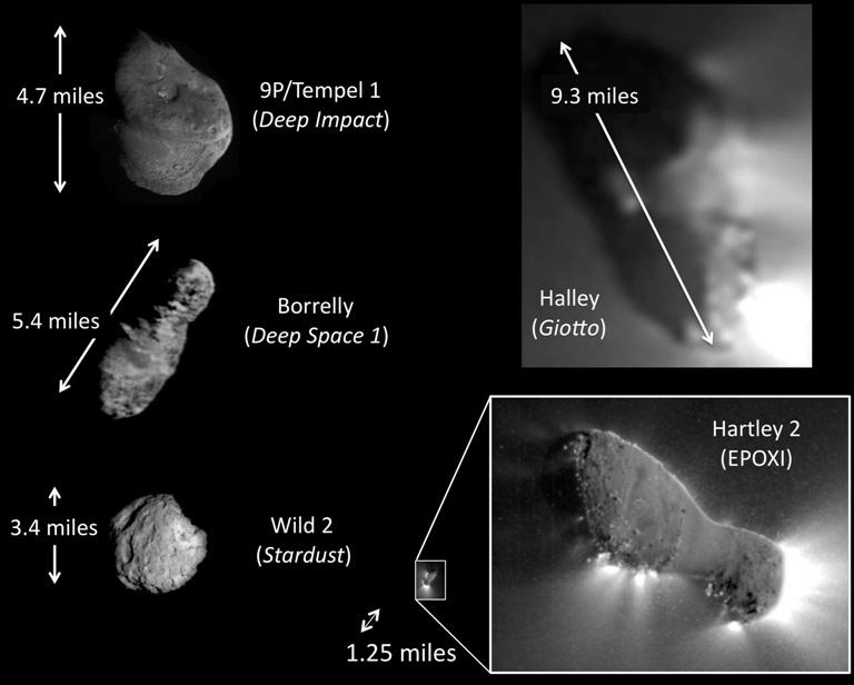 Комета Хартли-2 на фоне других комет