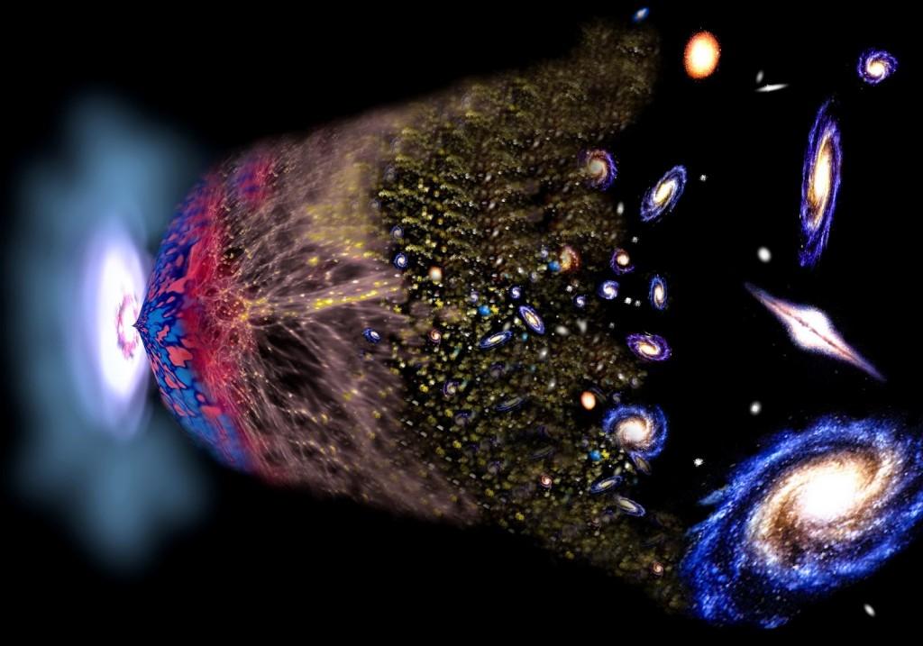 Космологическая сингулярность