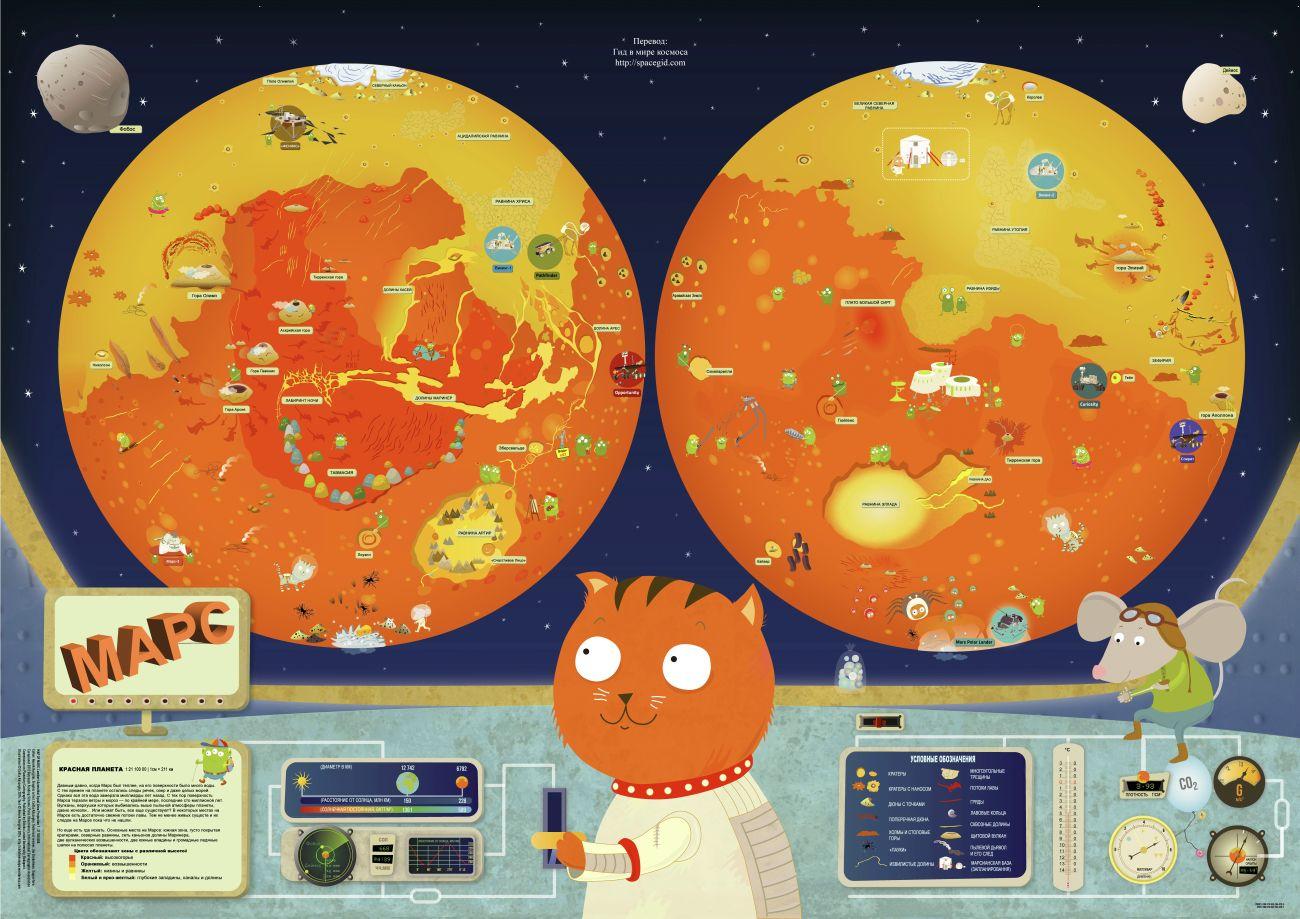 Карта Марса для детей