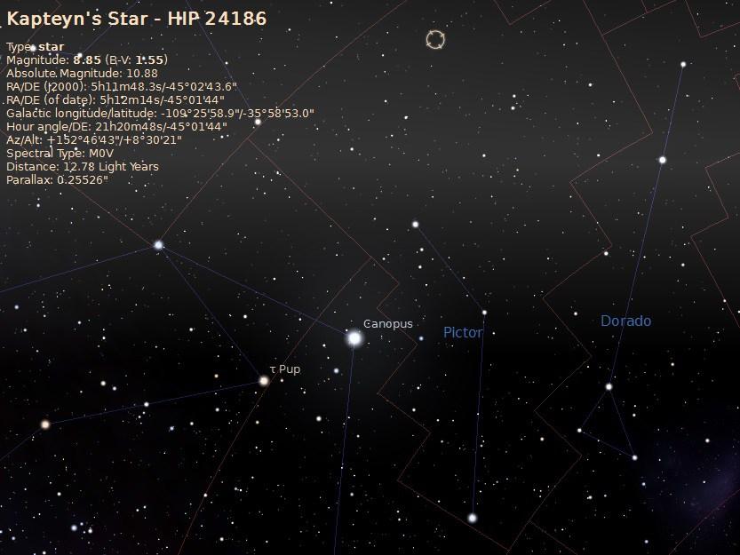 Расположение звезды Каптейна