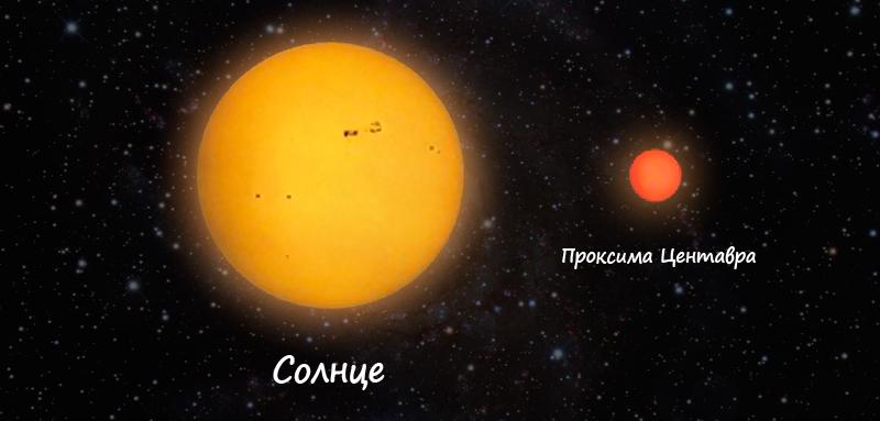Солнце и Проксима Центавры