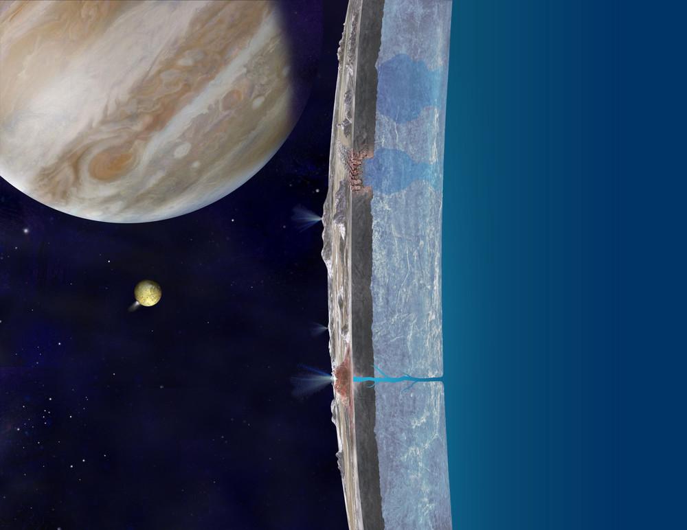 Спутник Юпитера Европа в разрезе