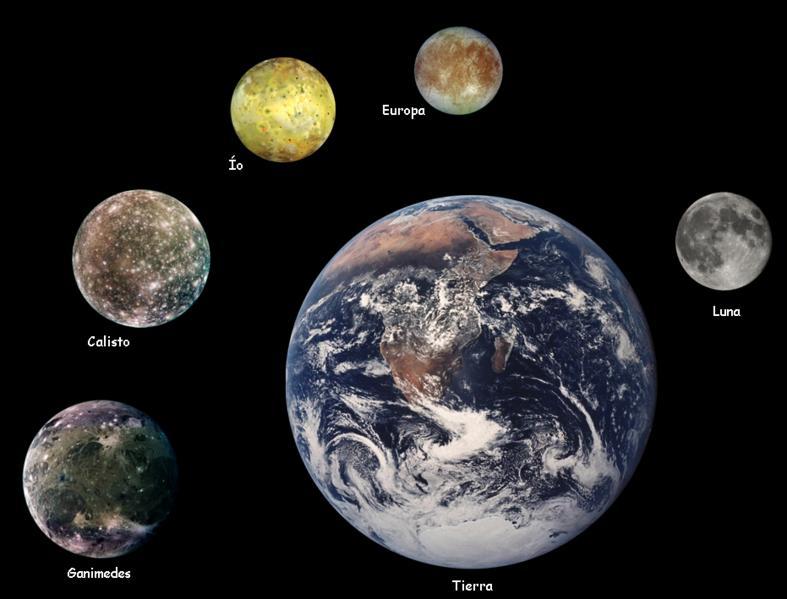 Спутники Юпитера на фоне Земли
