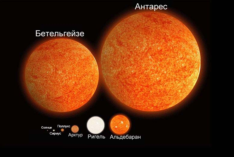 Звезды разных размеров